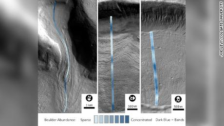 This image shows the abundance of rocks that can be found in glaciers on Mars.